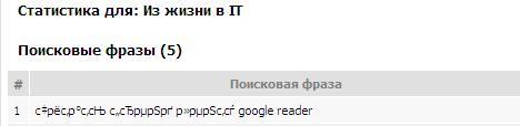 Warlog.info перестал понимать поисковые фразы с Google