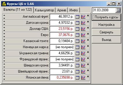 Софт для получения курса котировок валют