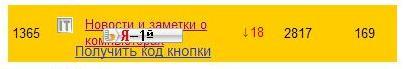 Рейтинг блогов от Яндекса здорово глюкнул