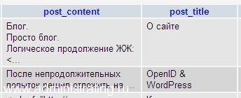 MySQL и кодировка   Что то тут не так