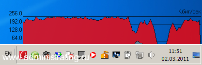 Опыт настройки Интернет 3G от МТС