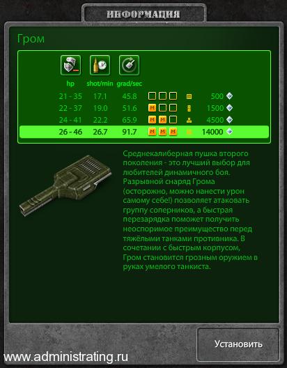 Танки Онлайн. Гром М3   Бесполезное оружие